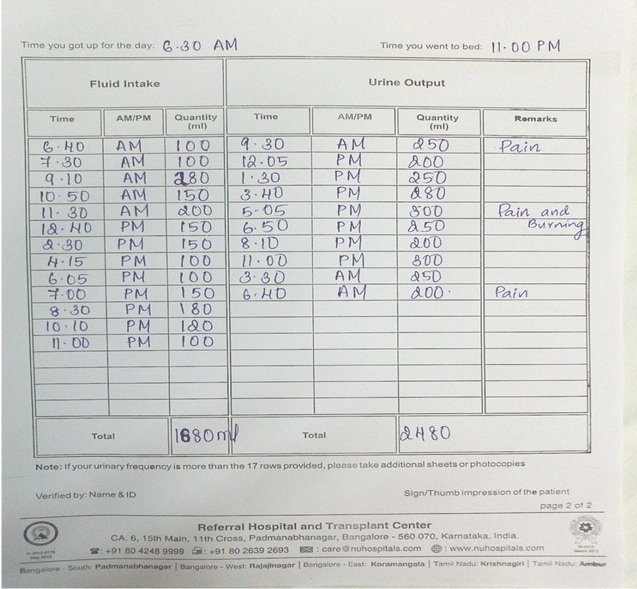 Bladder Diary Chart - NU Hospitals Bangalore, India